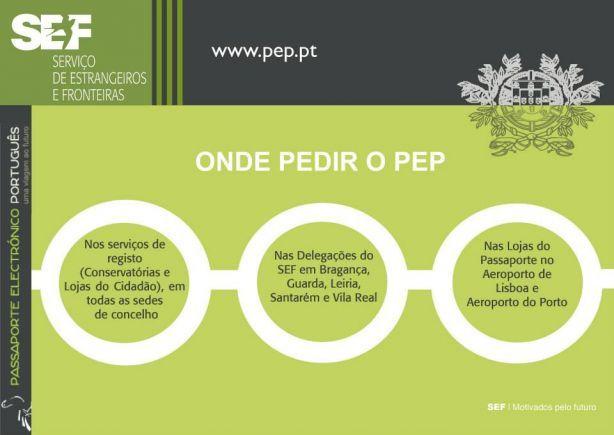 Foto 3 de SEF, Delegação Regional de Santarém