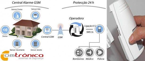 Foto 4 de Comtrónica Sistemas de Segurança