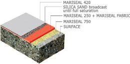 Foto 10 de Masonor Materiais de construção civil,Lda